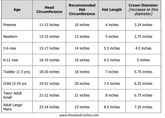 Crochet Hat Sizes : DIY: crochet moccasin slippers ? ??? https://www.pinterest ...